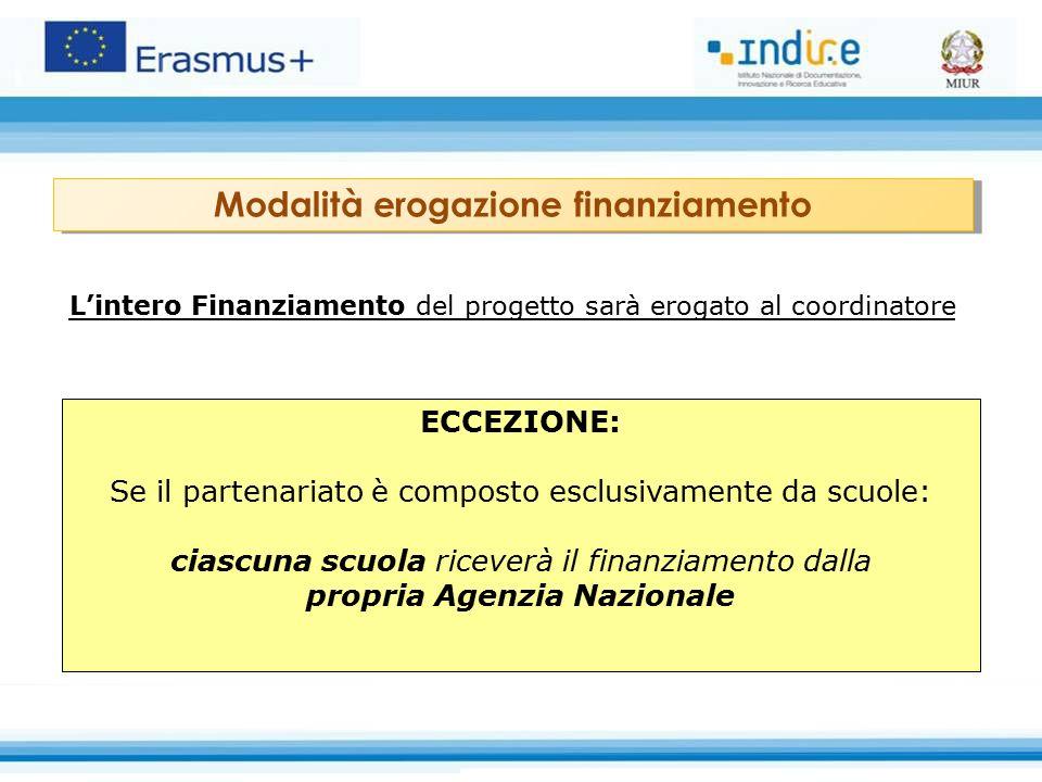 L'intero Finanziamento del progetto sarà erogato al coordinatore ECCEZIONE: Se il partenariato è composto esclusivamente da scuole: ciascuna scuola ri