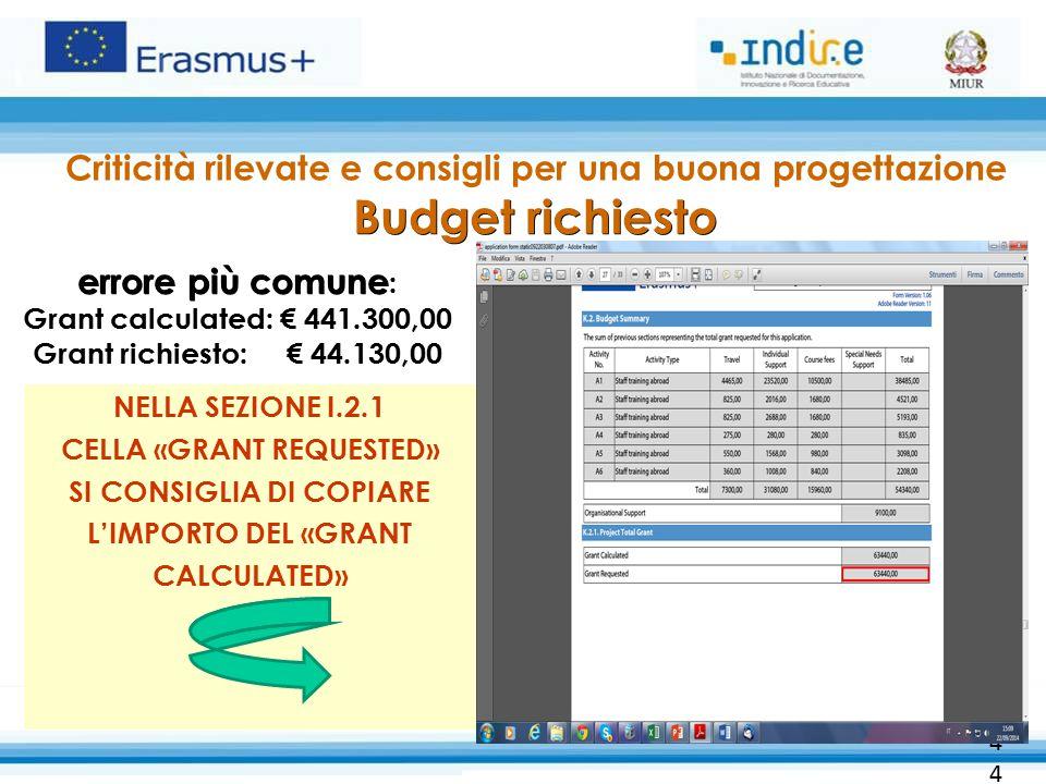 errore più comune errore più comune : Grant calculated: € 441.300,00 Grant richiesto: € 44.130,00 NELLA SEZIONE I.2.1 CELLA «GRANT REQUESTED» SI CONSI