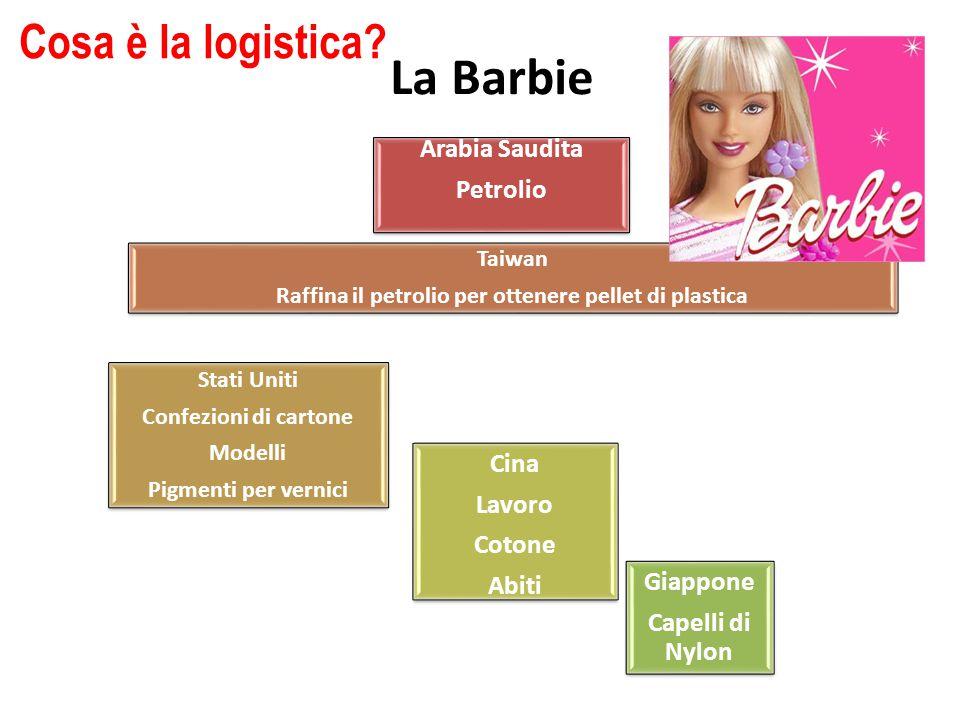 La Barbie Arabia Saudita Petrolio Taiwan Raffina il petrolio per ottenere pellet di plastica Stati Uniti Confezioni di cartone Modelli Pigmenti per vernici Cina Lavoro Cotone Abiti Giappone Capelli di Nylon Cosa è la logistica?
