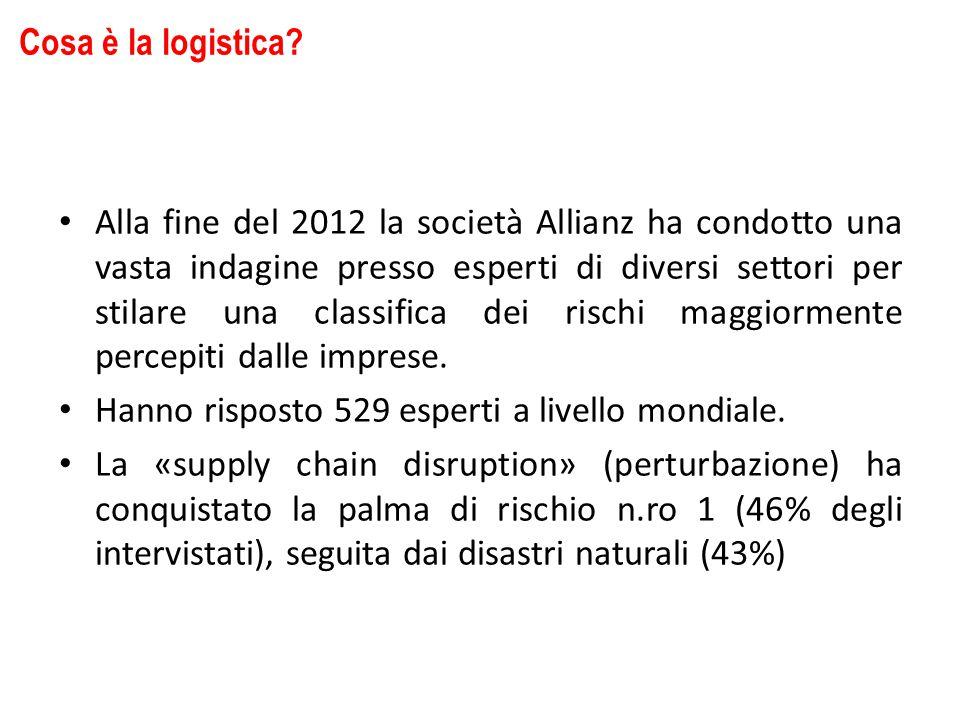 Alla fine del 2012 la società Allianz ha condotto una vasta indagine presso esperti di diversi settori per stilare una classifica dei rischi maggiormente percepiti dalle imprese.