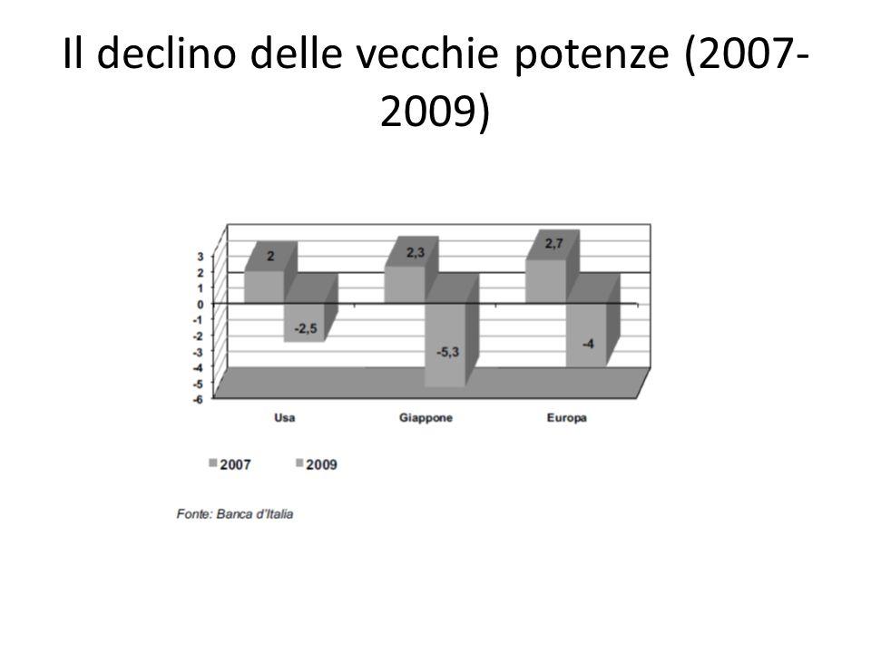 Il declino delle vecchie potenze (2007- 2009)