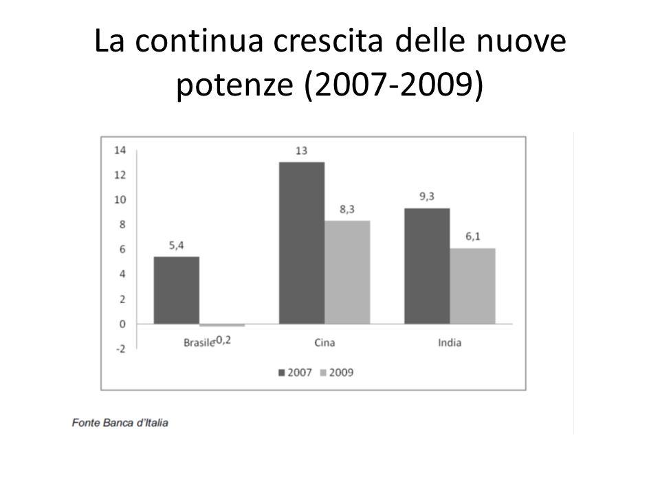 La continua crescita delle nuove potenze (2007-2009)
