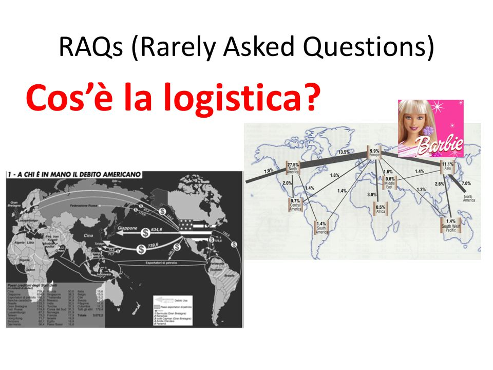 RAQs (Rarely Asked Questions) Cos'è la logistica