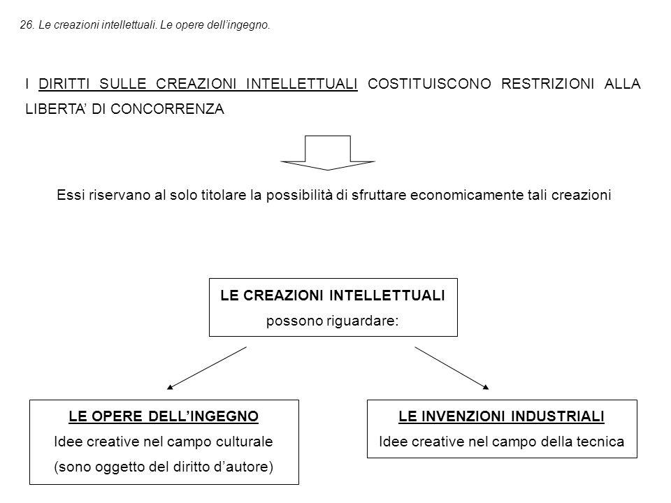 Oggetto del diritto d'autore sono le opere: il diritto d'autore è regolato dagli artt.