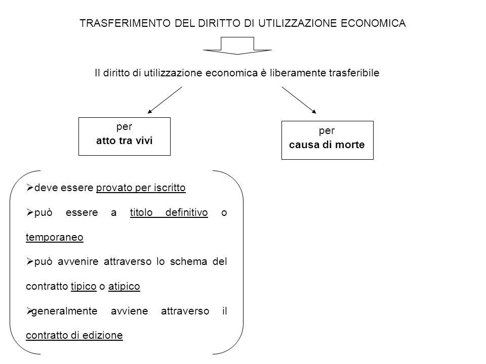 TRASFERIMENTO DEL DIRITTO DI UTILIZZAZIONE ECONOMICA Il diritto di utilizzazione economica è liberamente trasferibile per causa di morte  deve essere