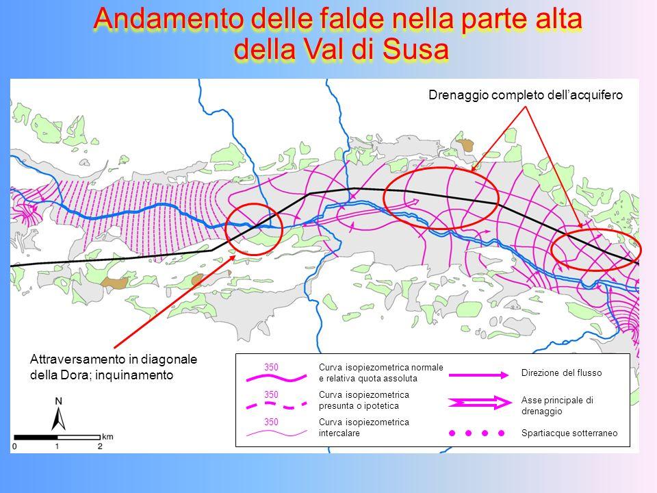 Direzione del flusso Asse principale di drenaggio Spartiacque sotterraneo 350 Curva isopiezometrica normale e relativa quota assoluta Curva isopiezome