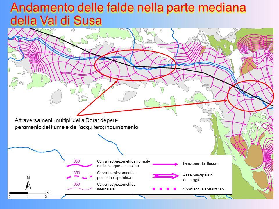 Andamento delle falde nella parte mediana della Val di Susa Andamento delle falde nella parte mediana della Val di Susa Direzione del flusso Asse prin