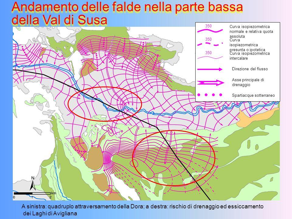 Andamento delle falde nella parte bassa della Val di Susa Andamento delle falde nella parte bassa della Val di Susa Direzione del flusso Asse principa