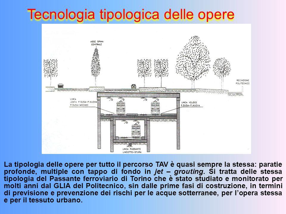 Tecnologia tipologica delle opere La tipologia delle opere per tutto il percorso TAV è quasi sempre la stessa: paratie profonde, multiple con tappo di