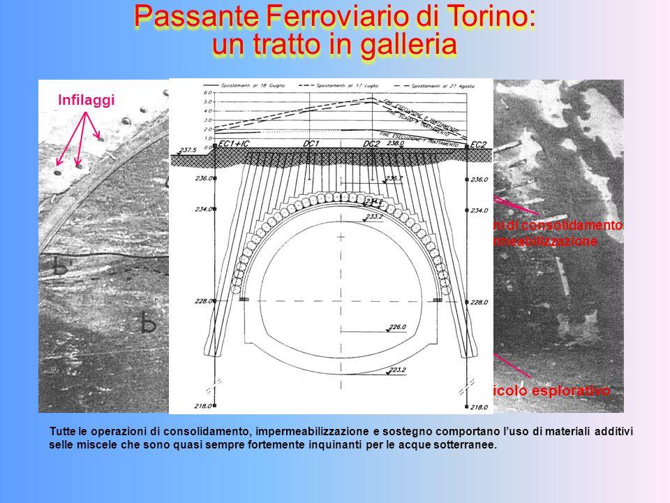 Passante Ferroviario di Torino: un tratto in galleria Passante Ferroviario di Torino: un tratto in galleria Cunicolo esplorativo Iniezioni di consolid