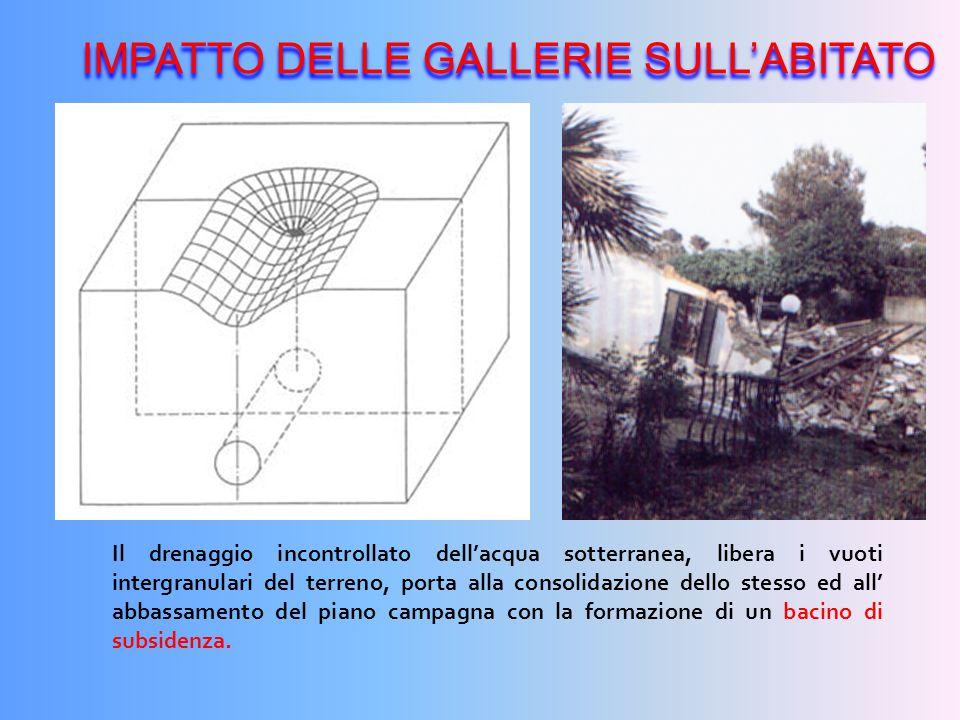 IMPATTO DELLE GALLERIE SULL'ABITATO Il drenaggio incontrollato dell'acqua sotterranea, libera i vuoti intergranulari del terreno, porta alla consolida