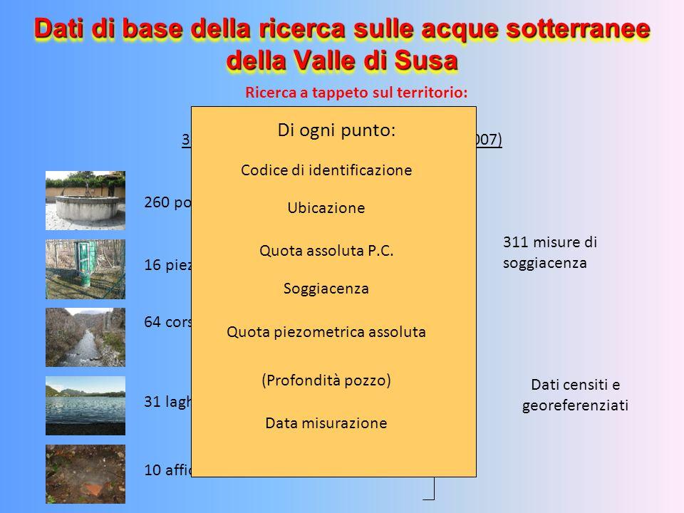 Dati di base della ricerca sulle acque sotterranee della Valle di Susa Dati di base della ricerca sulle acque sotterranee della Valle di Susa Ricerca
