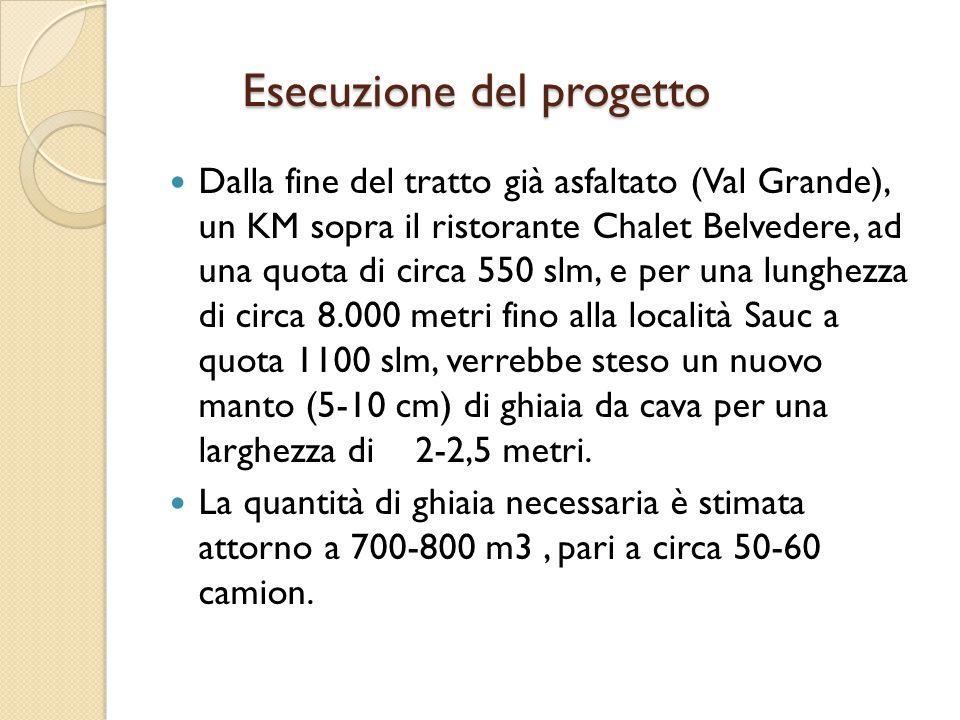 Dalla fine del tratto già asfaltato (Val Grande), un KM sopra il ristorante Chalet Belvedere, ad una quota di circa 550 slm, e per una lunghezza di ci