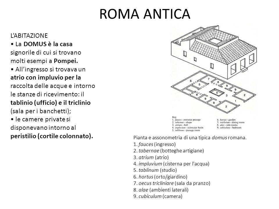 ROMA ANTICA L'ABITAZIONE La DOMUS è la casa signorile di cui si trovano molti esempi a Pompei. All'ingresso si trovava un atrio con impluvio per la ra