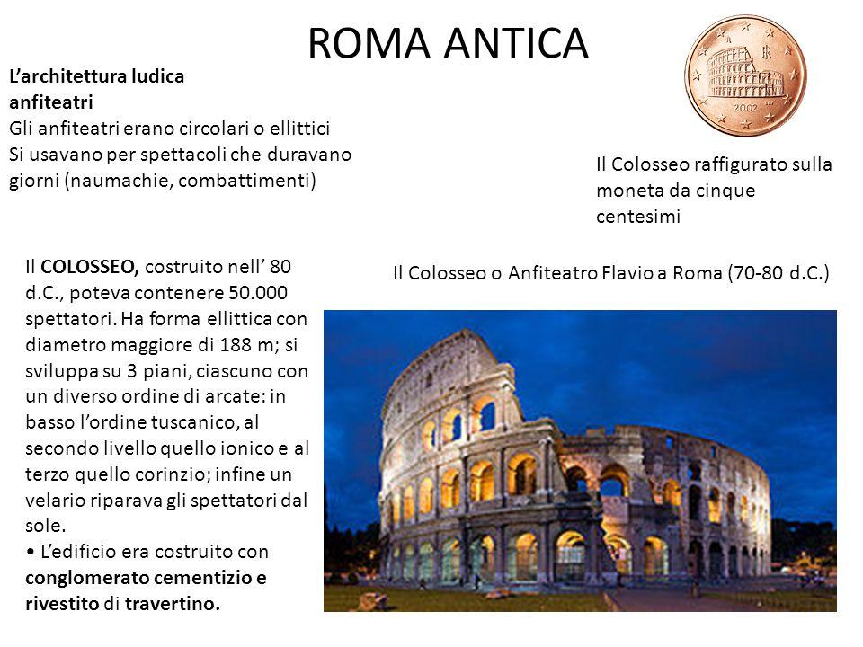ROMA ANTICA L'architettura ludica anfiteatri Gli anfiteatri erano circolari o ellittici Si usavano per spettacoli che duravano giorni (naumachie, comb