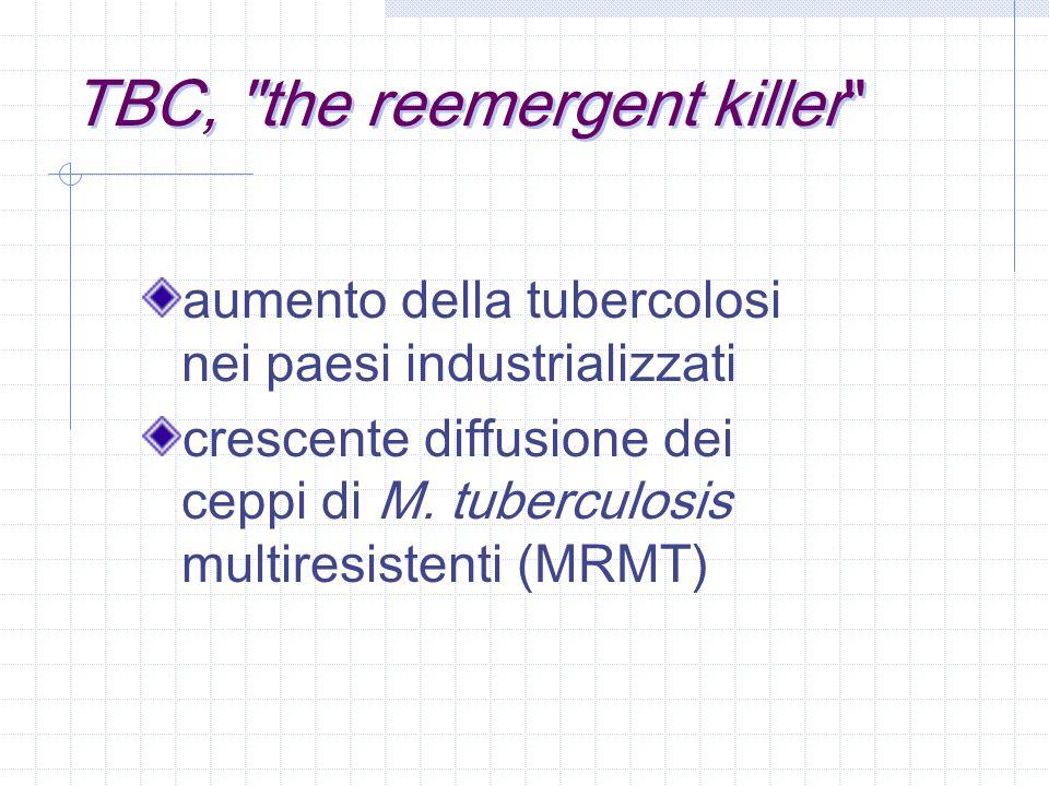 TBC, the reemergent killer aumento della tubercolosi nei paesi industrializzati crescente diffusione dei ceppi di M.