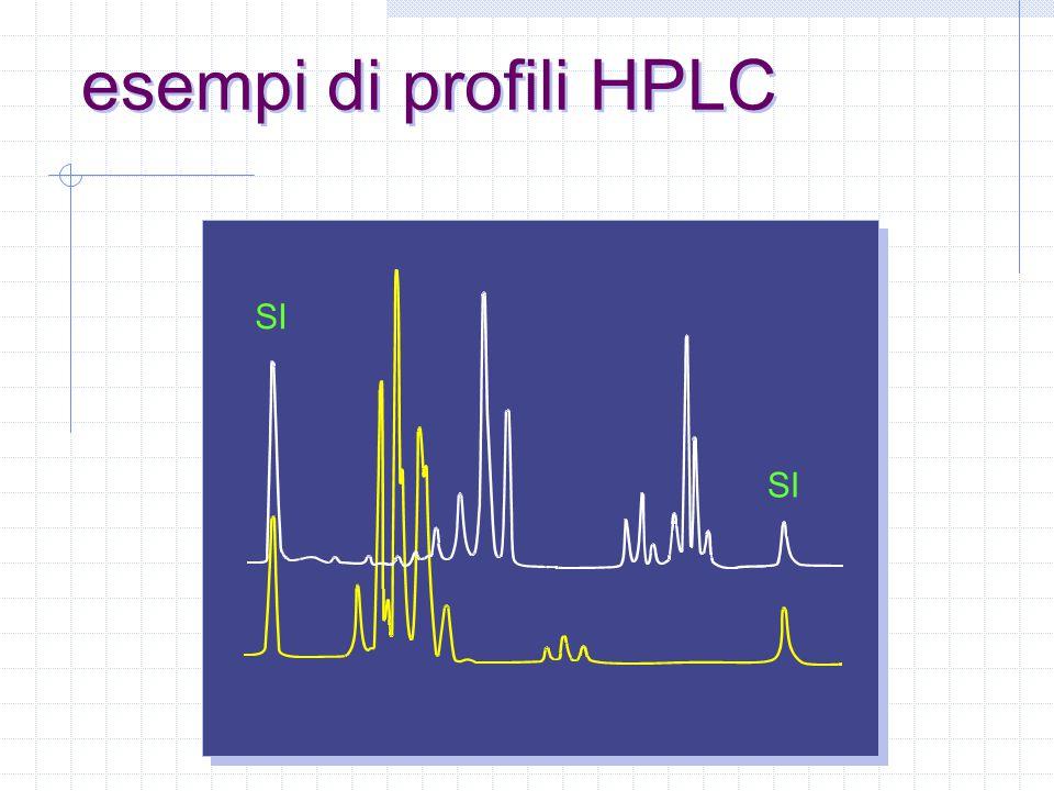 profilo HPLC del M. tuberculosis complex ad eccezione del M. bovis BCG SI