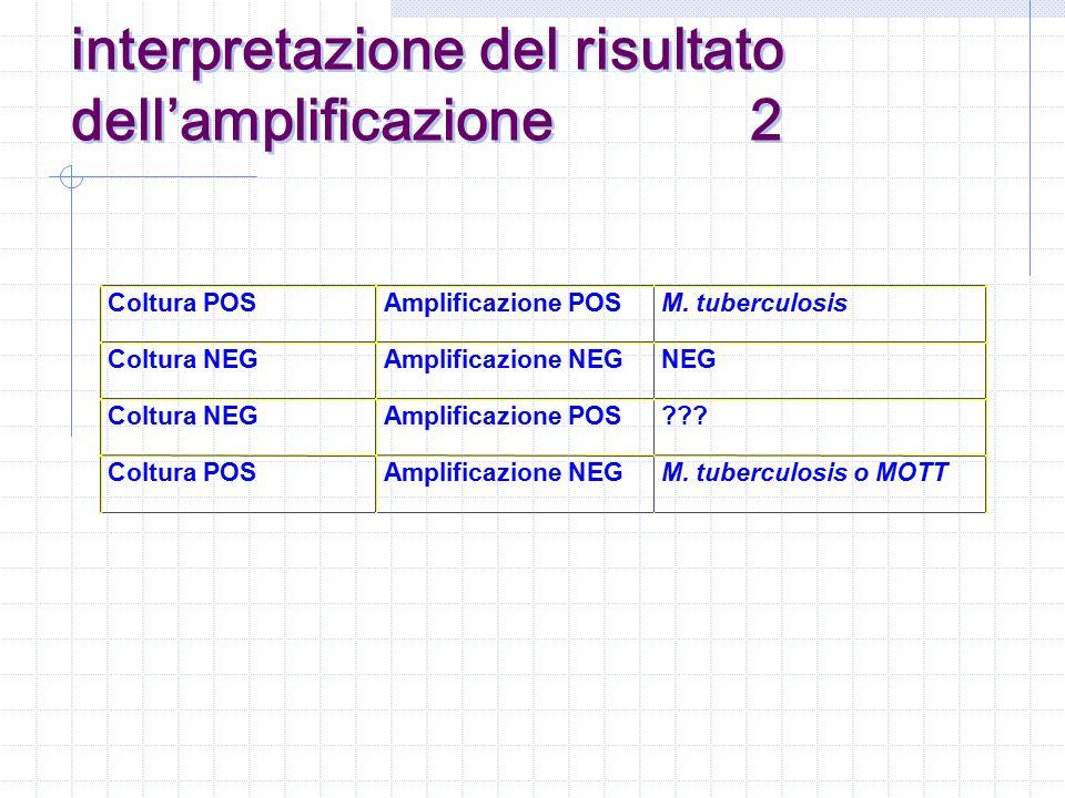 interpretazione del risultato dell'amplificazione 1 Microscopia POS Amplificazione POS M.
