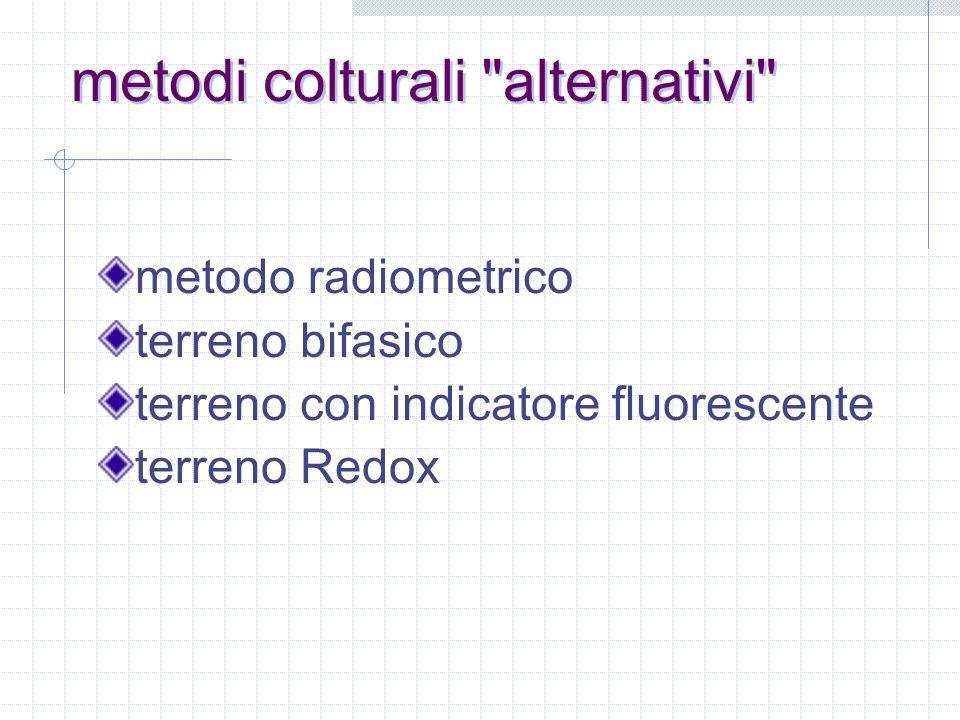 metodi colturali alternativi metodo radiometrico terreno bifasico terreno con indicatore fluorescente terreno Redox
