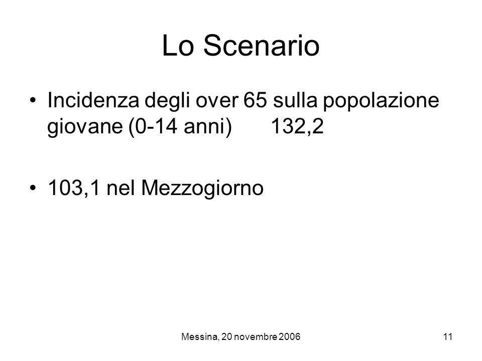 Messina, 20 novembre 200611 Lo Scenario Incidenza degli over 65 sulla popolazione giovane (0-14 anni)132,2 103,1 nel Mezzogiorno