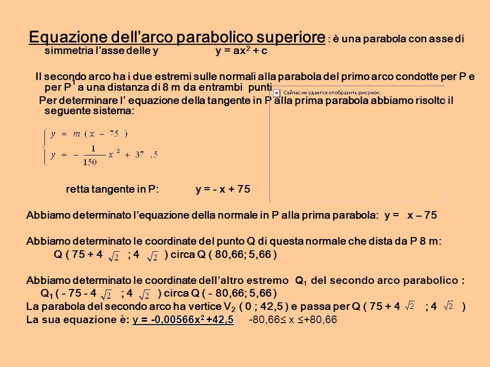 Equazione dell'arco parabolico superiore : è una parabola con asse di simmetria l'asse delle y y = ax 2 + c Il secondo arco ha i due estremi sulle nor