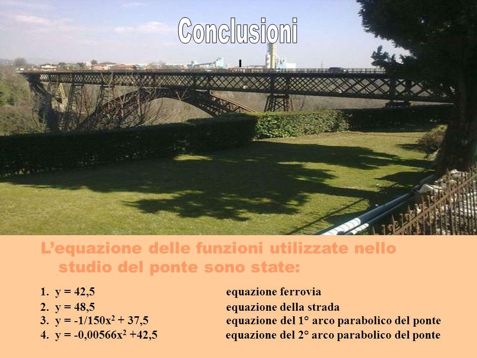 L'equazione delle funzioni utilizzate nello studio del ponte sono state: 1. y = 42,5 equazione ferrovia 2. y = 48,5 equazione della strada 3. y = -1/1