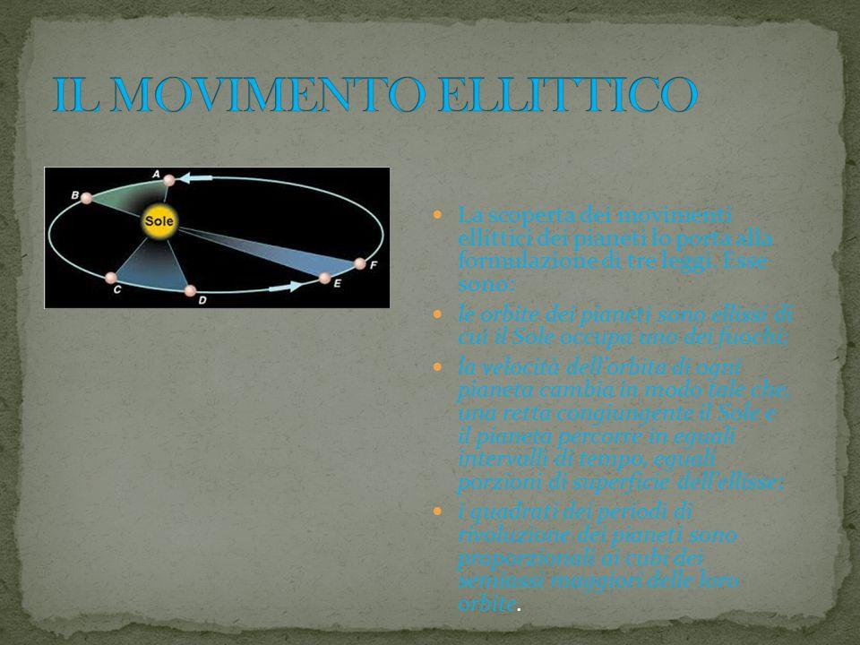 La scoperta dei movimenti ellittici dei pianeti lo porta alla formulazione di tre leggi. Esse sono: le orbite dei pianeti sono ellissi di cui il Sole