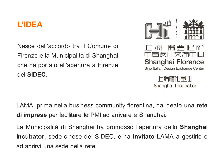 LAMA, prima nella business community fiorentina, ha ideato una rete di imprese per facilitare le PMI ad arrivare a Shanghai. La Municipalità di Shangh