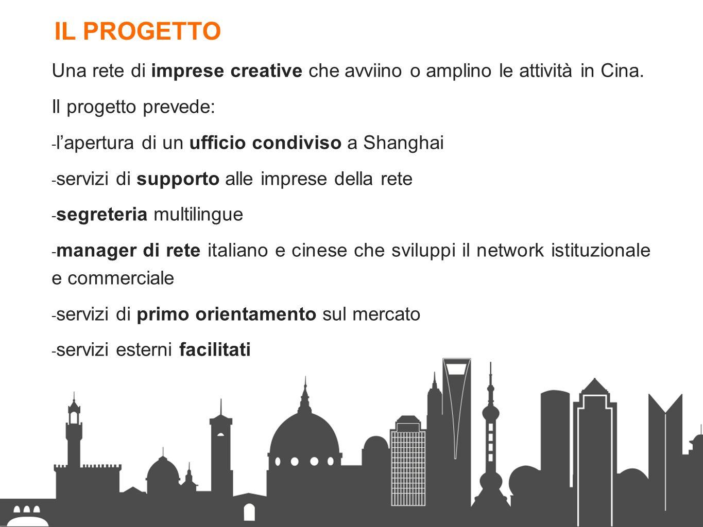 IL PROGETTO Una rete di imprese creative che avviino o amplino le attività in Cina. Il progetto prevede: - l'apertura di un ufficio condiviso a Shangh