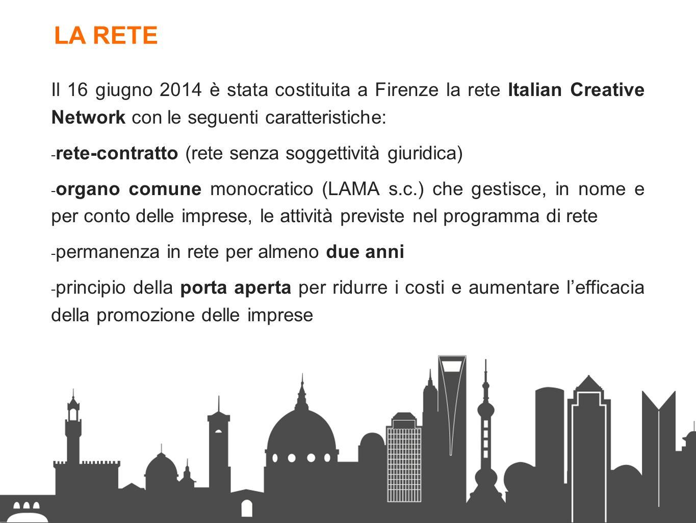 LA RETE Il 16 giugno 2014 è stata costituita a Firenze la rete Italian Creative Network con le seguenti caratteristiche: - rete-contratto (rete senza