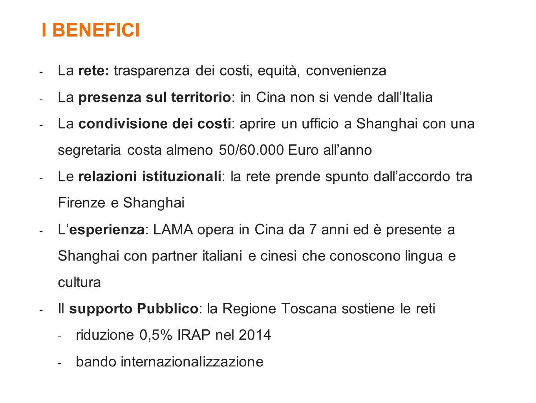 I BENEFICI - La rete: trasparenza dei costi, equità, convenienza - La presenza sul territorio: in Cina non si vende dall'Italia - La condivisione dei