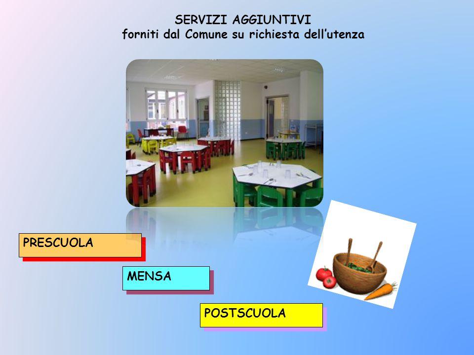 SERVIZI AGGIUNTIVI forniti dal Comune su richiesta dell'utenza PRESCUOLA POSTSCUOLA MENSA