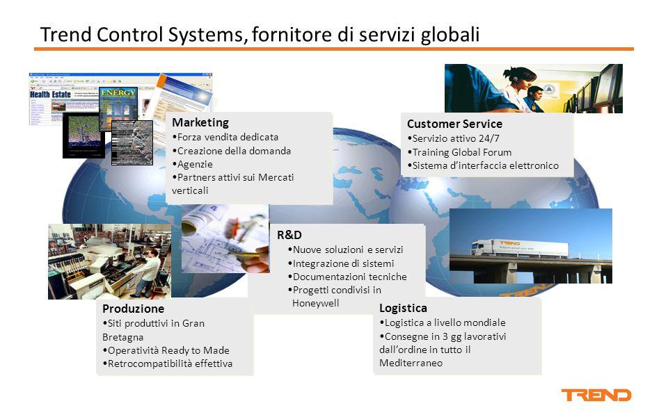 Trend Control Systems, fornitore di servizi globali Customer Service Servizio attivo 24/7 Training Global Forum Sistema d'interfaccia elettronico Cust