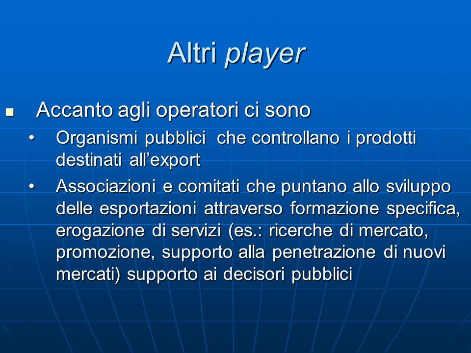Altri player Accanto agli operatori ci sono Accanto agli operatori ci sono Organismi pubblici che controllano i prodotti destinati all'exportOrganismi
