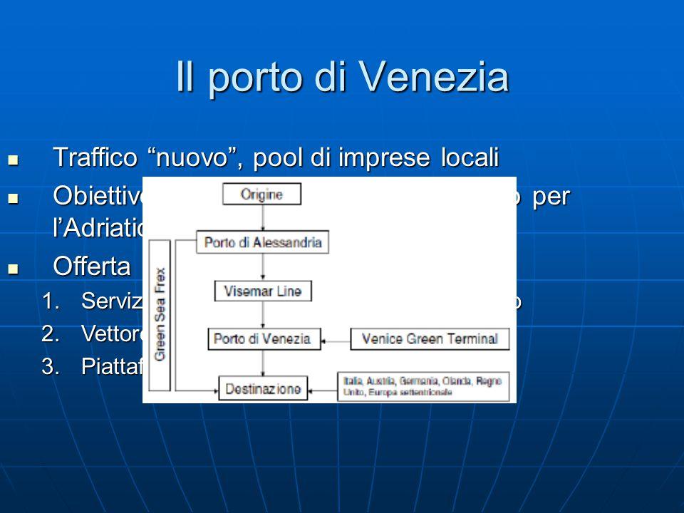 """Il porto di Venezia Traffico """"nuovo"""", pool di imprese locali Traffico """"nuovo"""", pool di imprese locali Obiettivo: diventare centro di riferimento per l"""