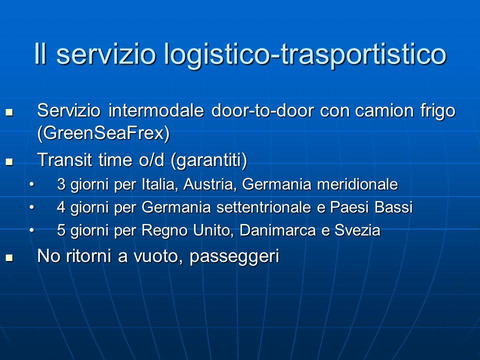 Il servizio logistico-trasportistico Servizio intermodale door-to-door con camion frigo (GreenSeaFrex) Servizio intermodale door-to-door con camion frigo (GreenSeaFrex) Transit time o/d (garantiti) Transit time o/d (garantiti) 3 giorni per Italia, Austria, Germania meridionale3 giorni per Italia, Austria, Germania meridionale 4 giorni per Germania settentrionale e Paesi Bassi4 giorni per Germania settentrionale e Paesi Bassi 5 giorni per Regno Unito, Danimarca e Svezia5 giorni per Regno Unito, Danimarca e Svezia No ritorni a vuoto, passeggeri No ritorni a vuoto, passeggeri