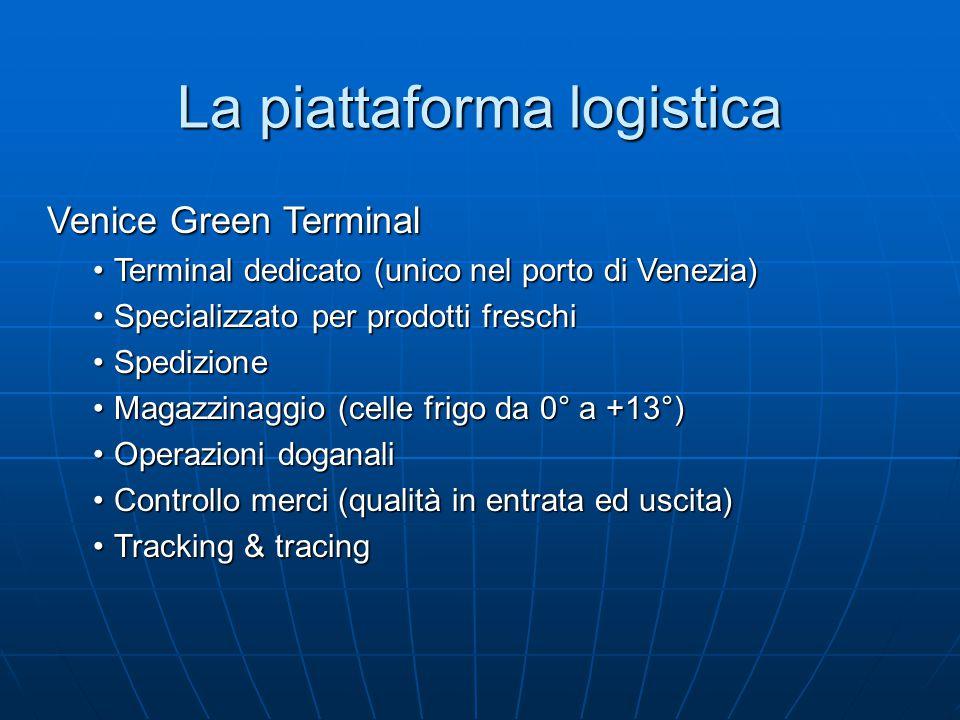 La piattaforma logistica Venice Green Terminal Terminal dedicato (unico nel porto di Venezia)Terminal dedicato (unico nel porto di Venezia) Specializz