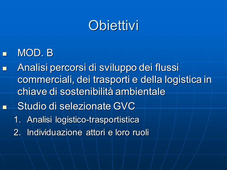 Obiettivi MOD. B MOD. B Analisi percorsi di sviluppo dei flussi commerciali, dei trasporti e della logistica in chiave di sostenibilità ambientale Ana