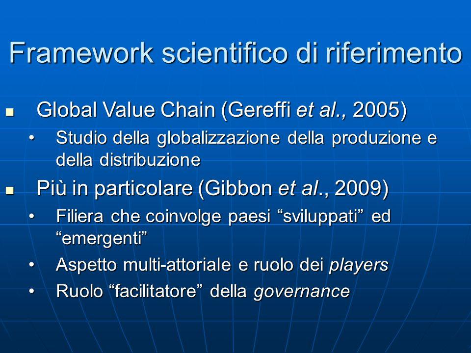 Framework scientifico di riferimento Global Value Chain (Gereffi et al., 2005) Global Value Chain (Gereffi et al., 2005) Studio della globalizzazione
