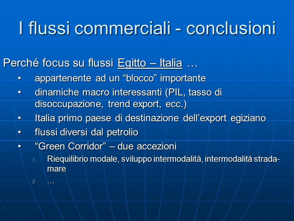 """I flussi commerciali - conclusioni Perché focus su flussi Egitto – Italia … appartenente ad un """"blocco"""" importanteappartenente ad un """"blocco"""" importan"""