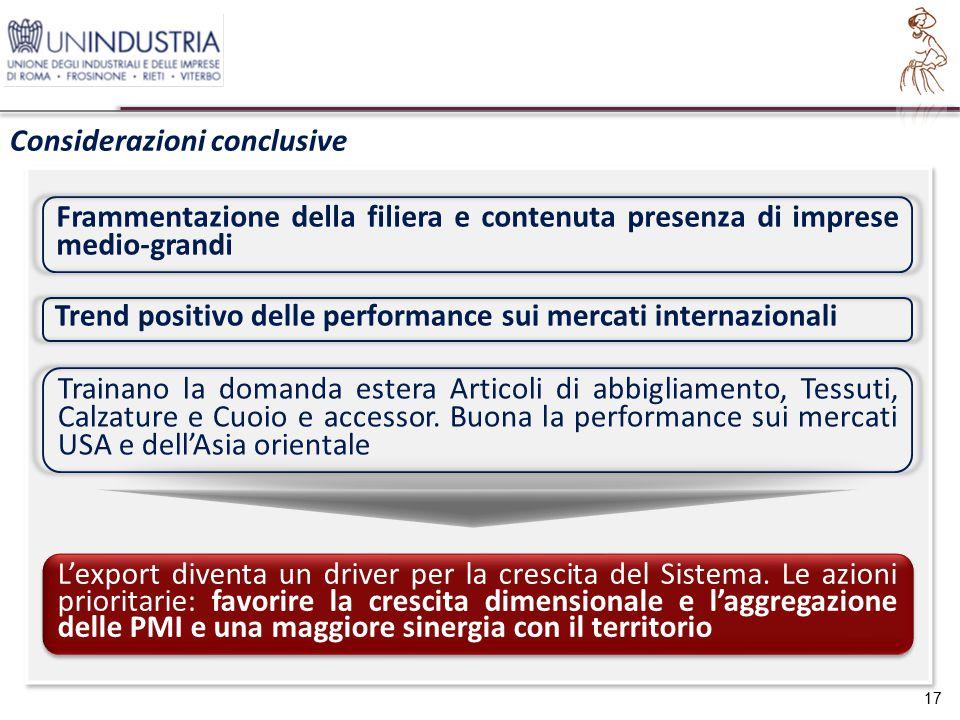 Considerazioni conclusive 17 Trend positivo delle performance sui mercati internazionali L'export diventa un driver per la crescita del Sistema.