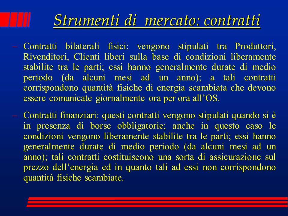 Strumenti di mercato: contratti –Contratti bilaterali fisici: vengono stipulati tra Produttori, Rivenditori, Clienti liberi sulla base di condizioni l
