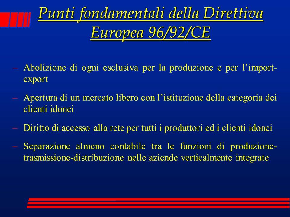 Punti fondamentali della Direttiva Europea 96/92/CE –Abolizione di ogni esclusiva per la produzione e per l'import- export –Apertura di un mercato lib