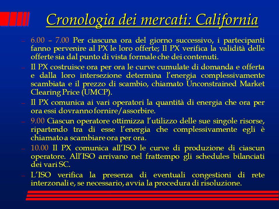 Cronologia dei mercati: California — 6.00 – 7.00 Per ciascuna ora del giorno successivo, i partecipanti fanno pervenire al PX le loro offerte; Il PX v