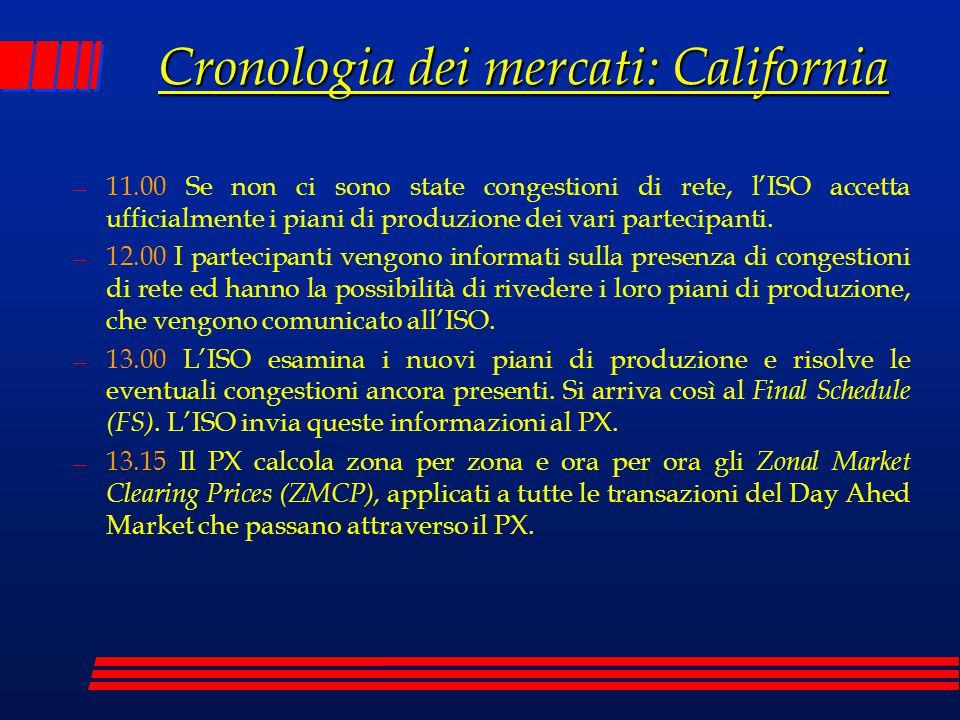 Cronologia dei mercati: California — 11.00 Se non ci sono state congestioni di rete, l'ISO accetta ufficialmente i piani di produzione dei vari partec