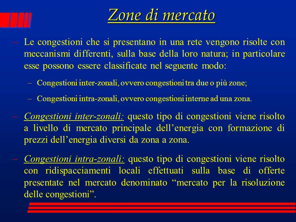 Zone di mercato –Le congestioni che si presentano in una rete vengono risolte con meccanismi differenti, sulla base della loro natura; in particolare