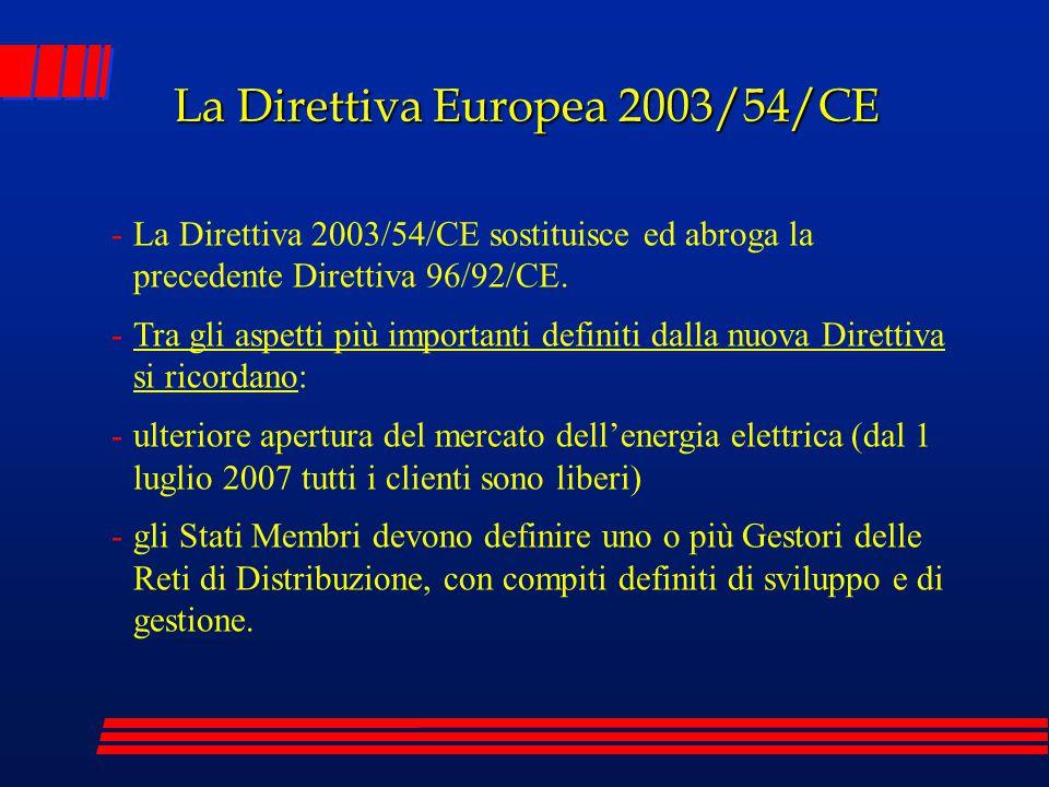 -La Direttiva 2003/54/CE sostituisce ed abroga la precedente Direttiva 96/92/CE. -Tra gli aspetti più importanti definiti dalla nuova Direttiva si ric