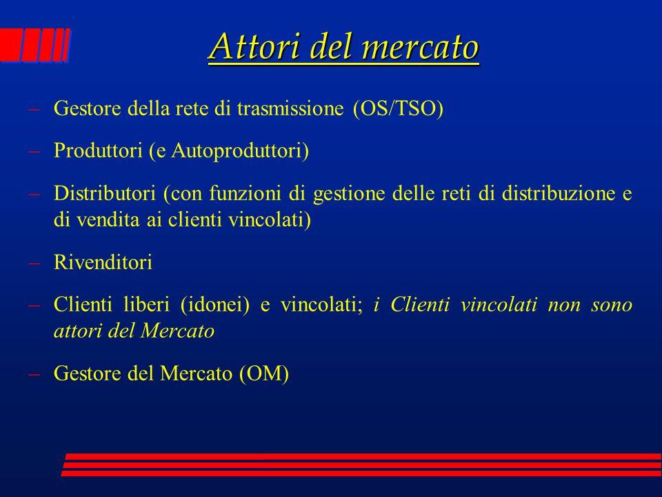 Attori del mercato –Gestore della rete di trasmissione (OS/TSO) –Produttori (e Autoproduttori) –Distributori (con funzioni di gestione delle reti di d