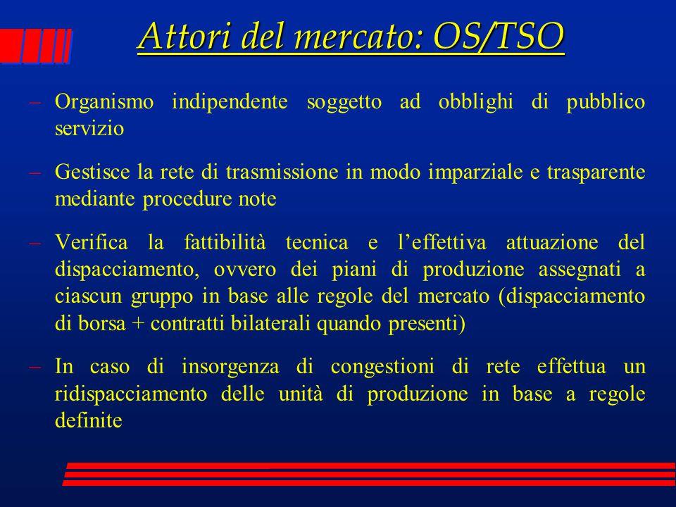 Attori del mercato: OS/TSO –Organismo indipendente soggetto ad obblighi di pubblico servizio –Gestisce la rete di trasmissione in modo imparziale e tr
