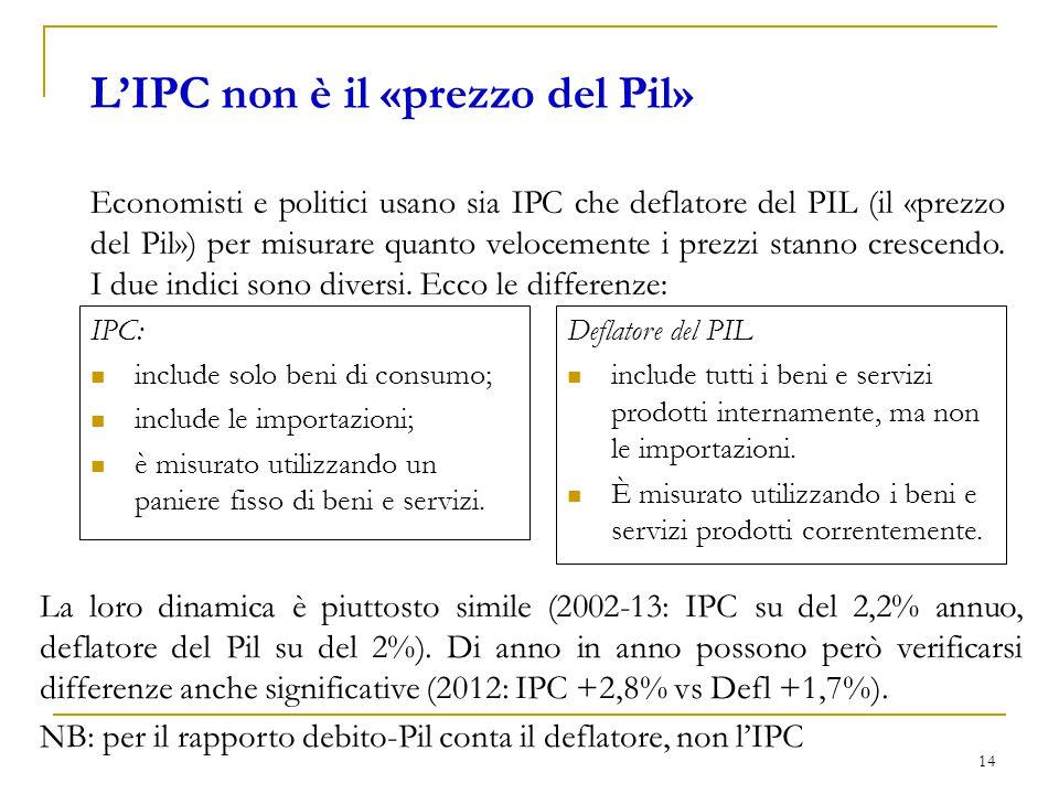 14 Economisti e politici usano sia IPC che deflatore del PIL (il «prezzo del Pil») per misurare quanto velocemente i prezzi stanno crescendo. I due in
